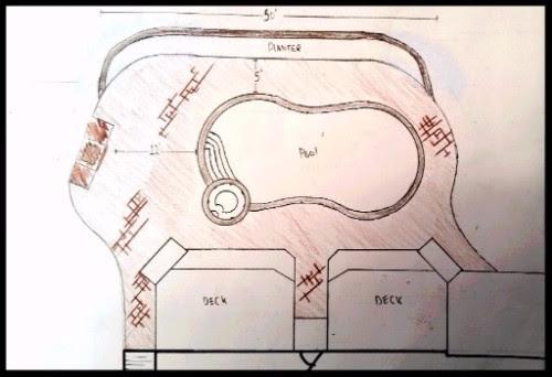 Design Process - Idea Sketches